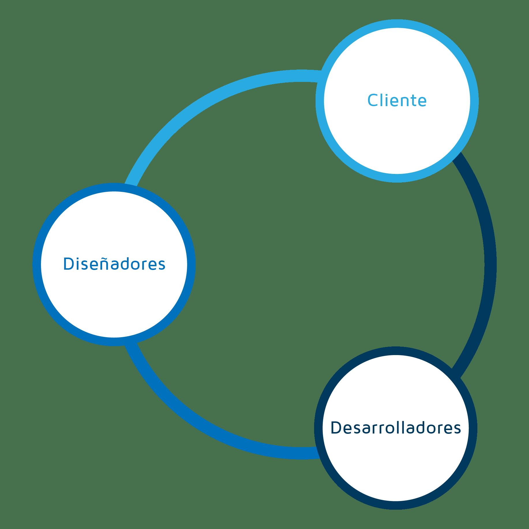 etlinebcn_teamwork